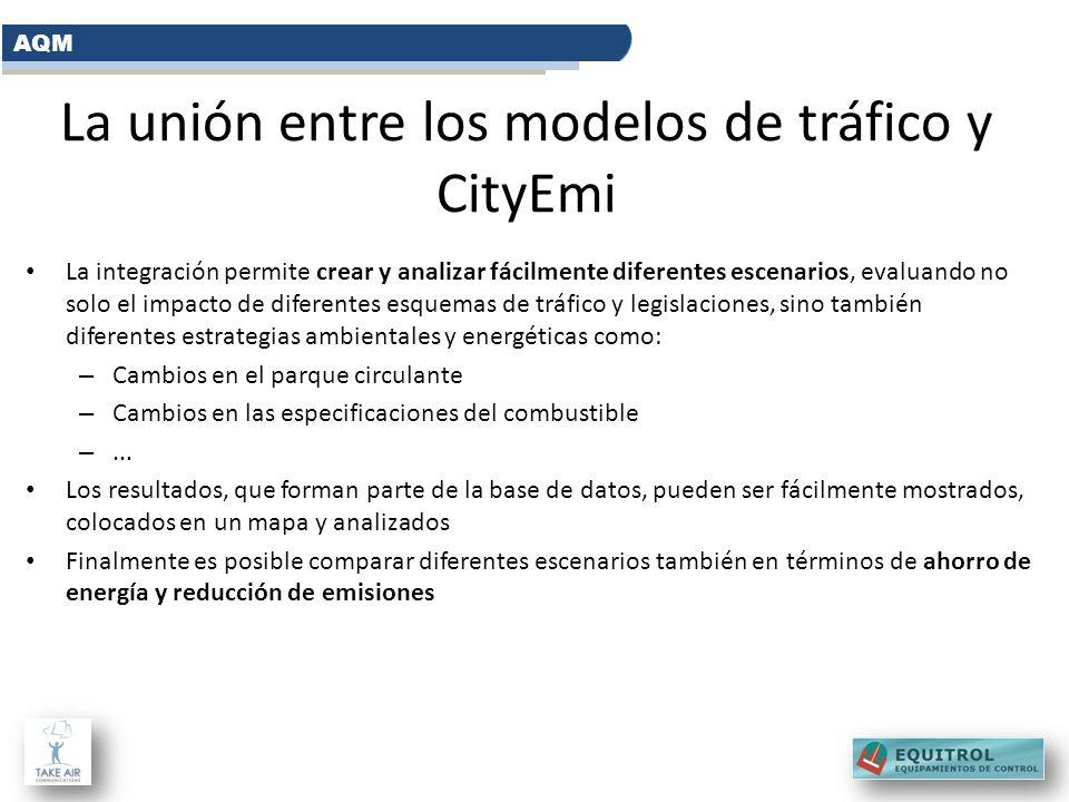La unión entre los modelos de tráfico y CityEmi