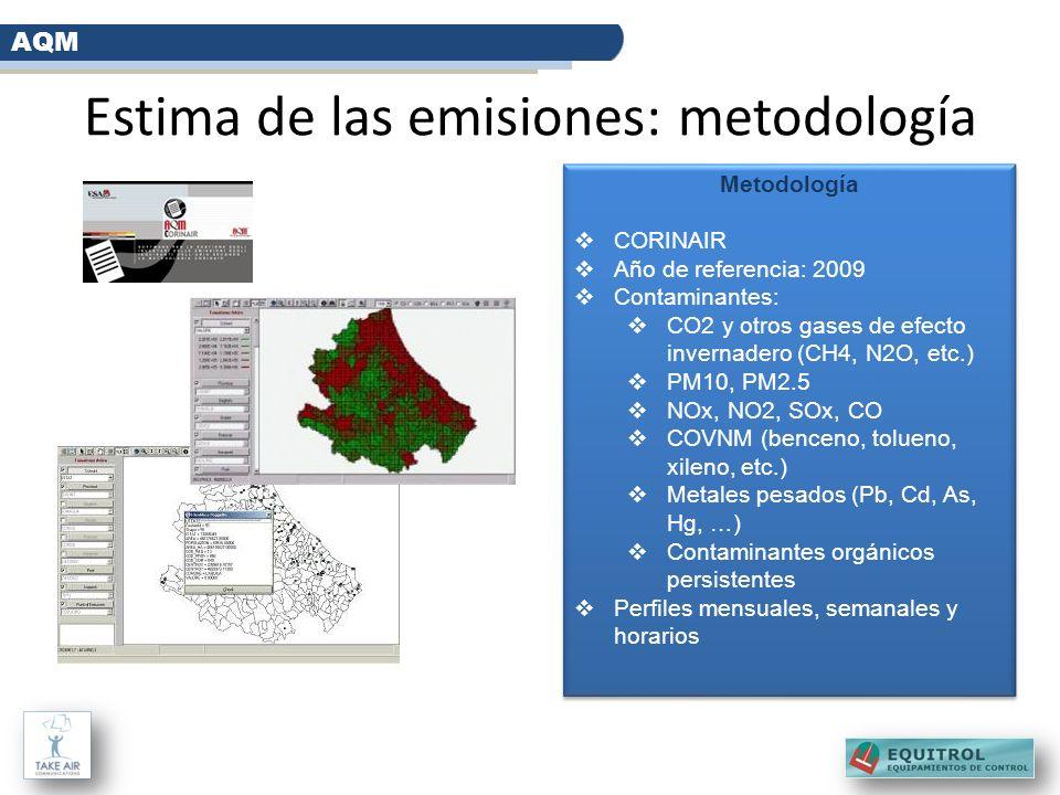 Estima de las emisiones: metodología
