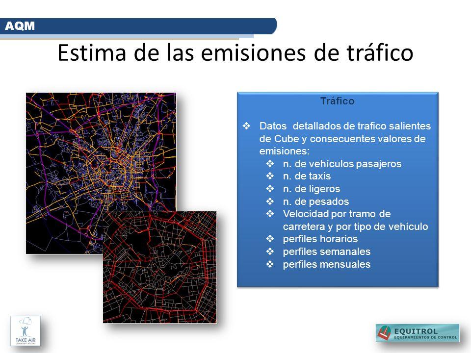 Estima de las emisiones de tráfico