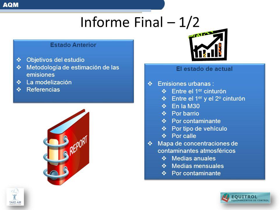 Informe Final – 1/2 AQM Estado Anterior Objetivos del estudio