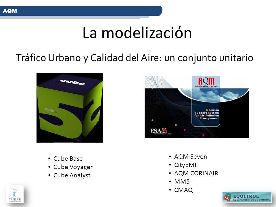 AQMLa modelización. Tráfico Urbano y Calidad del Aire: un conjunto unitario. AQM Seven. CityEMI. AQM CORINAIR.