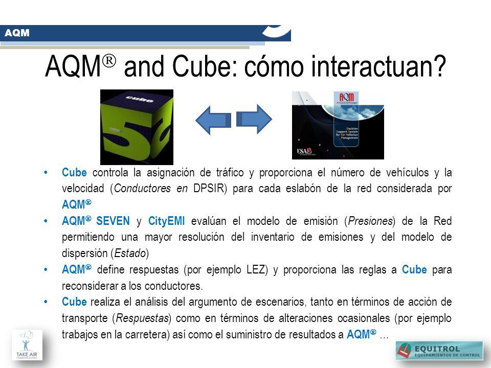 AQM and Cube: cómo interactuan