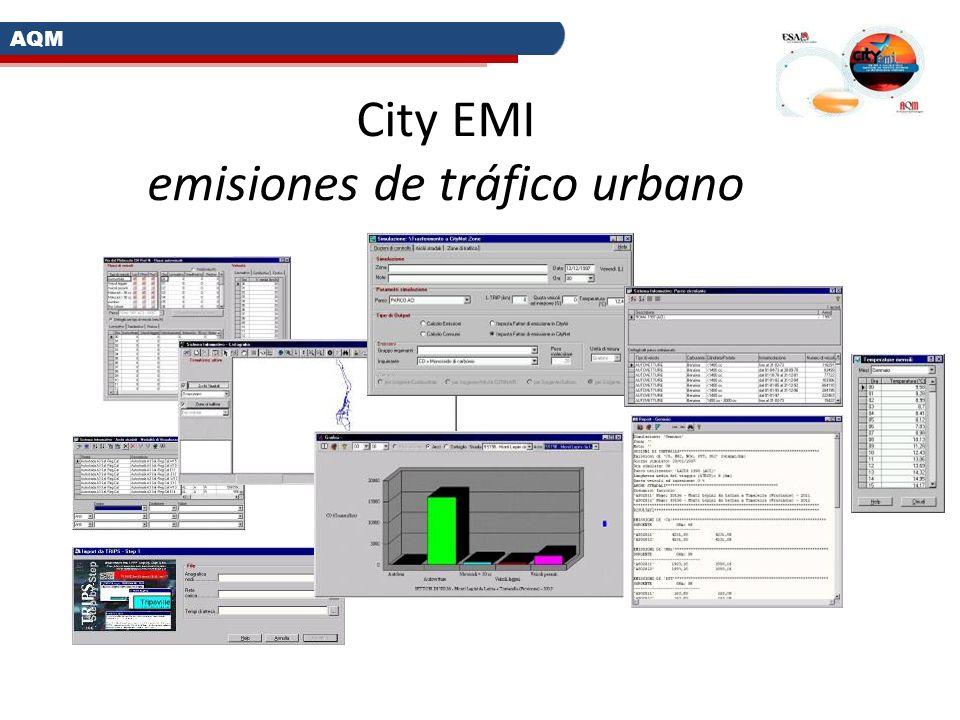 City EMI emisiones de tráfico urbano