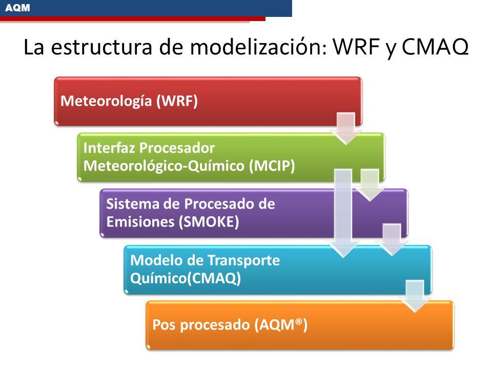 La estructura de modelización: WRF y CMAQ