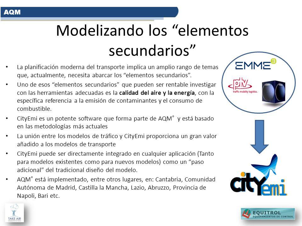 Modelizando los elementos secundarios