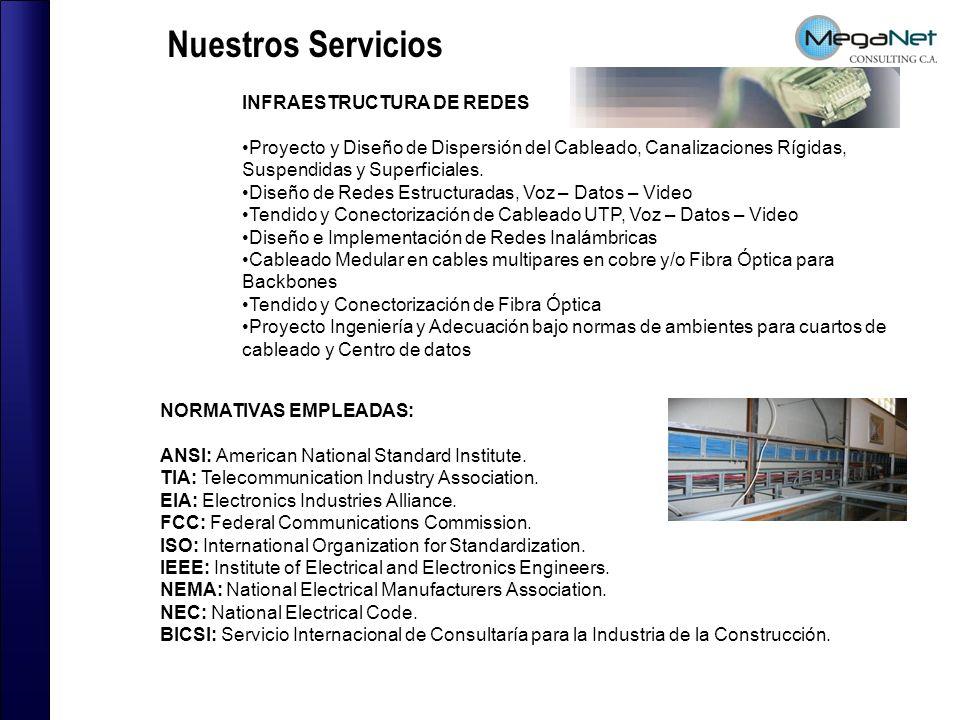 Nuestros Servicios INFRAESTRUCTURA DE REDES
