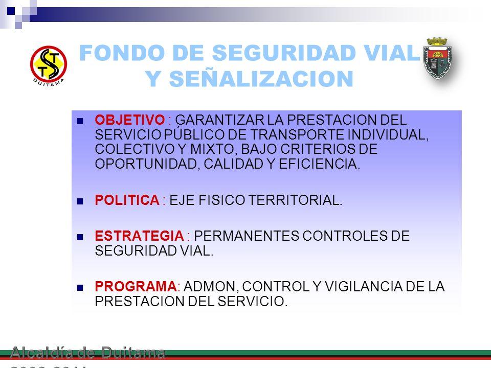 FONDO DE SEGURIDAD VIAL Y SEÑALIZACION