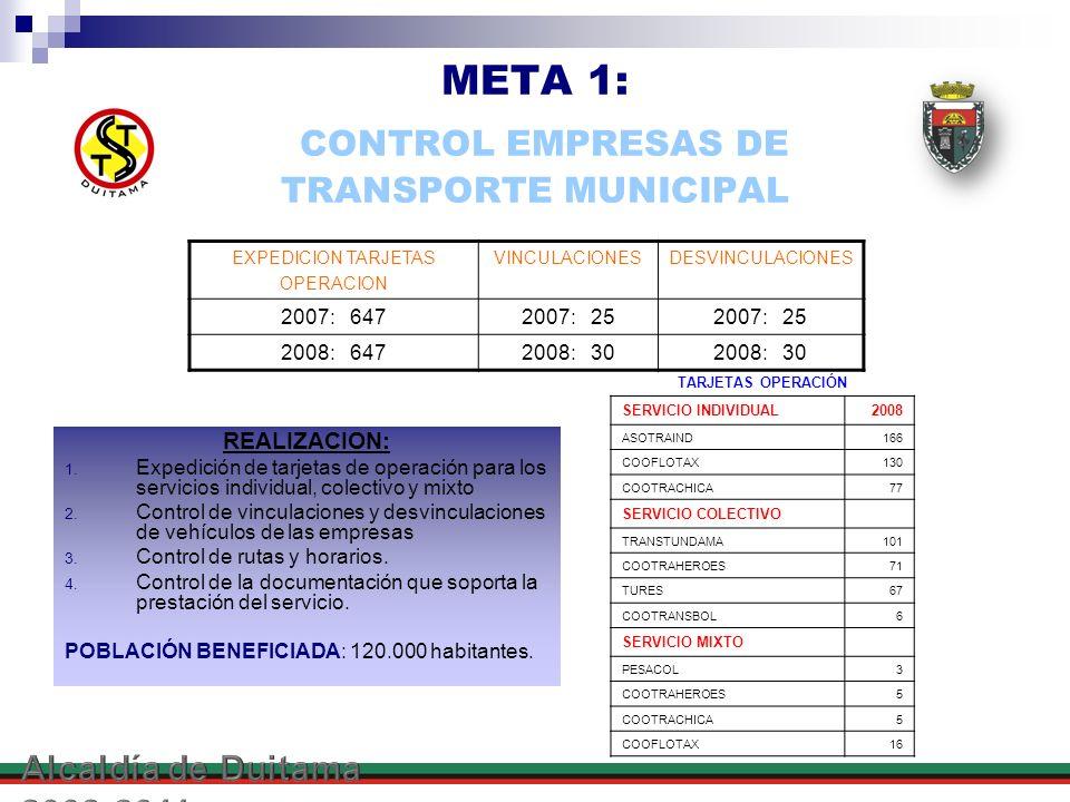 META 1: CONTROL EMPRESAS DE TRANSPORTE MUNICIPAL