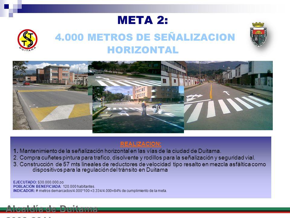 META 2: 4.000 METROS DE SEÑALIZACION HORIZONTAL