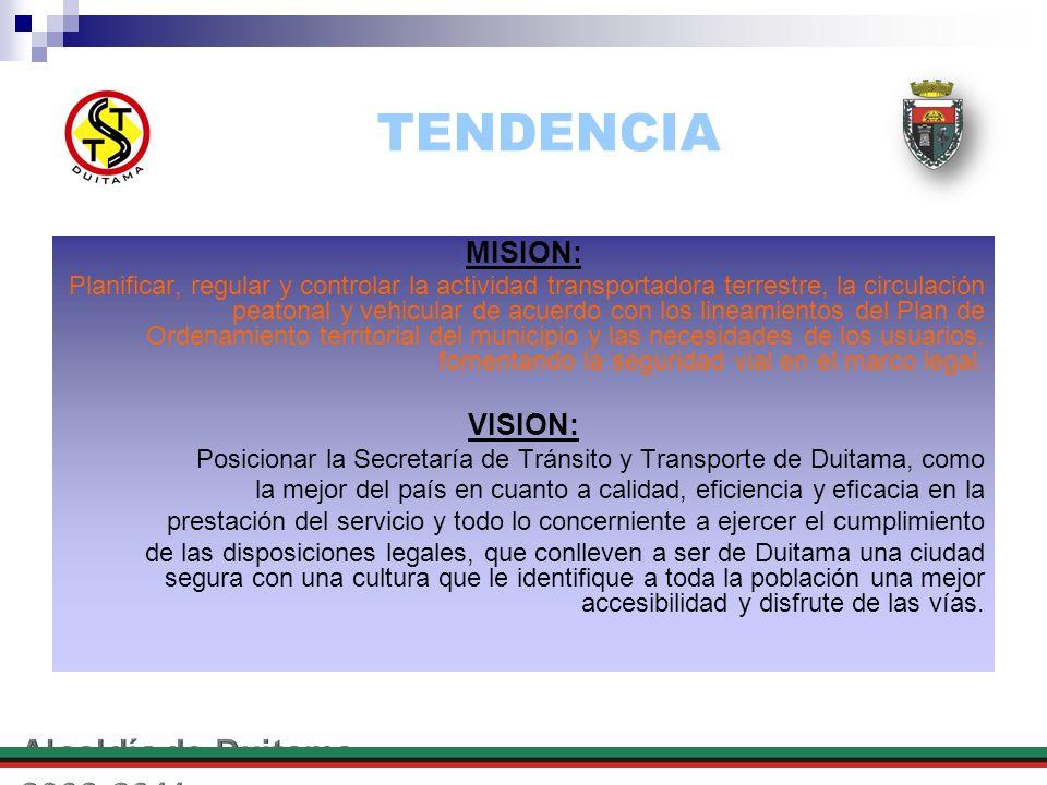 TENDENCIA Alcaldía de Duitama 2008-2011 MISION: VISION: