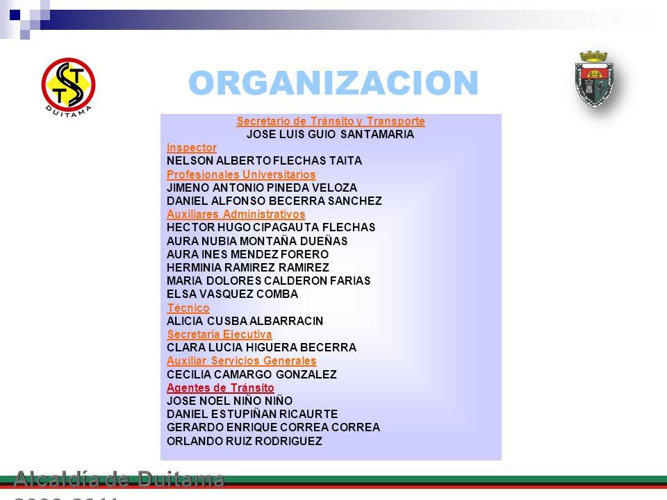 Secretario de Tránsito y Transporte JOSE LUIS GUIO SANTAMARIA