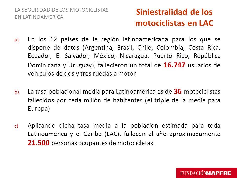 Siniestralidad de los motociclistas en LAC