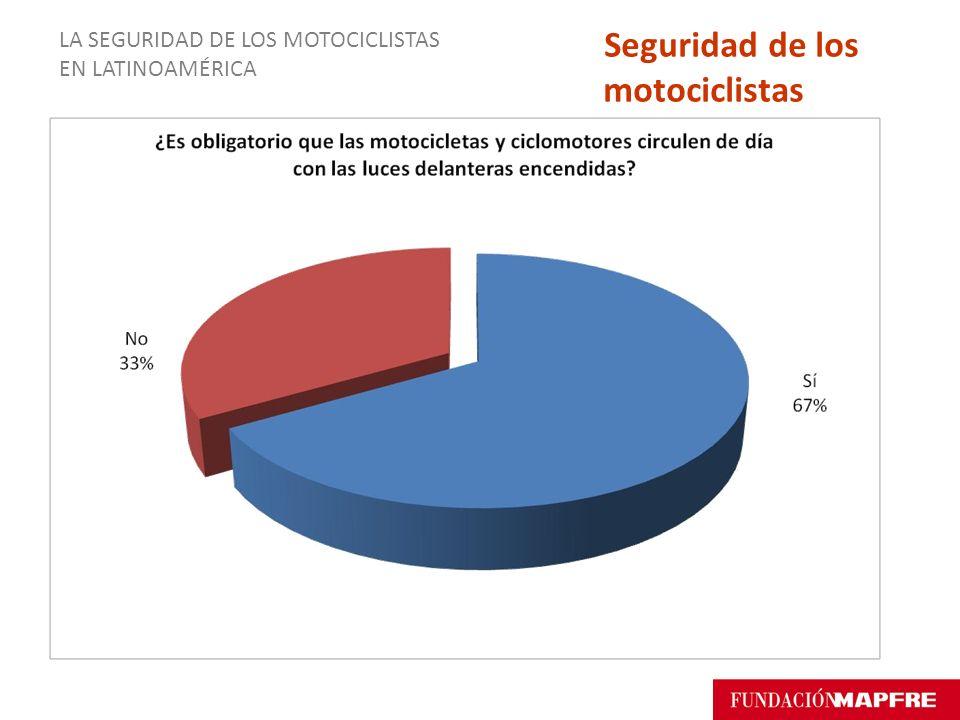 Seguridad de los motociclistas LA SEGURIDAD DE LOS MOTOCICLISTAS