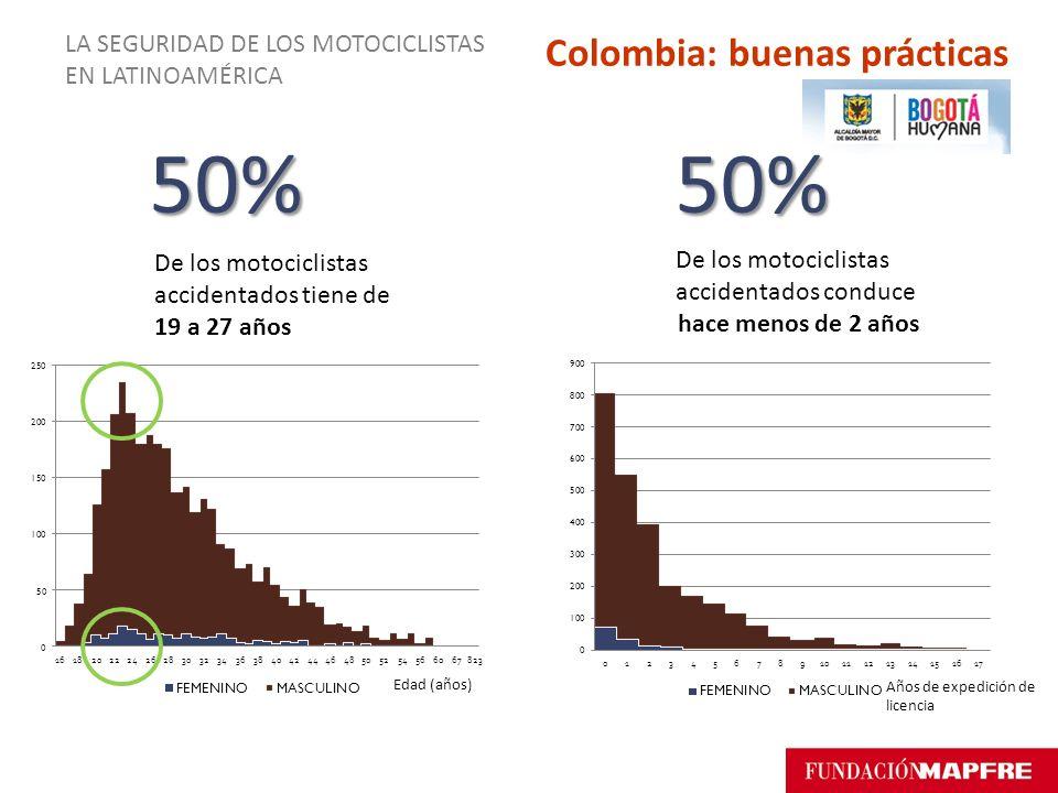 Colombia: buenas prácticas