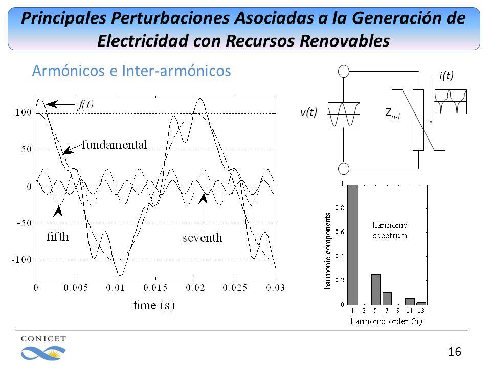 Principales Perturbaciones Asociadas a la Generación de Electricidad con Recursos Renovables