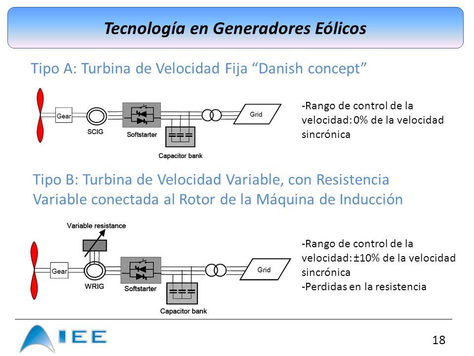 Tecnología en Generadores Eólicos