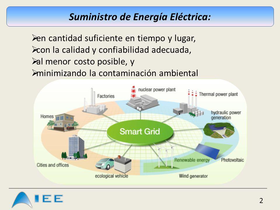 Suministro de Energía Eléctrica: