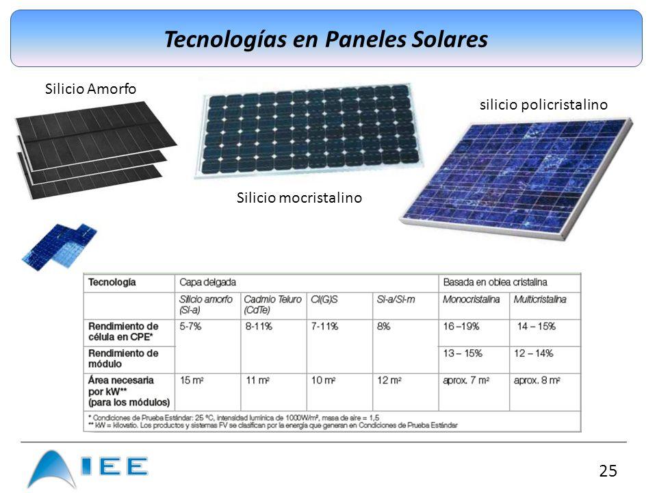 Tecnologías en Paneles Solares