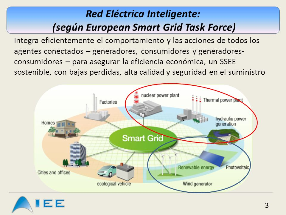 Red Eléctrica Inteligente: (según European Smart Grid Task Force)