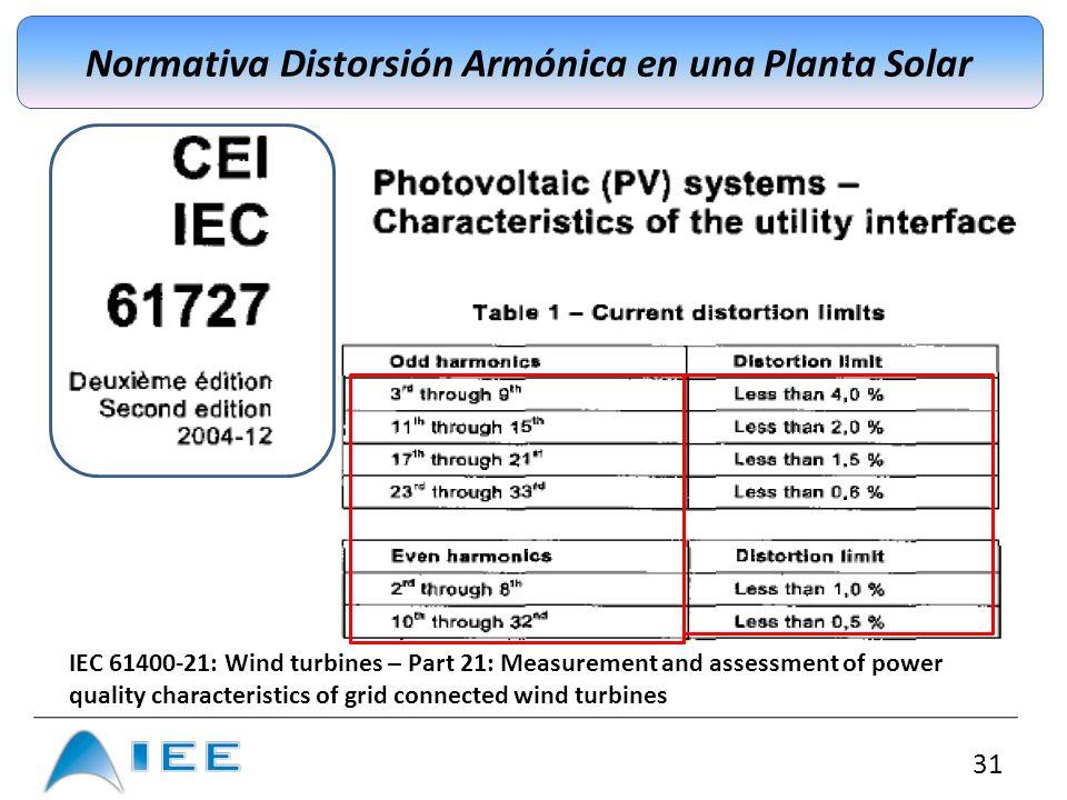 Normativa Distorsión Armónica en una Planta Solar