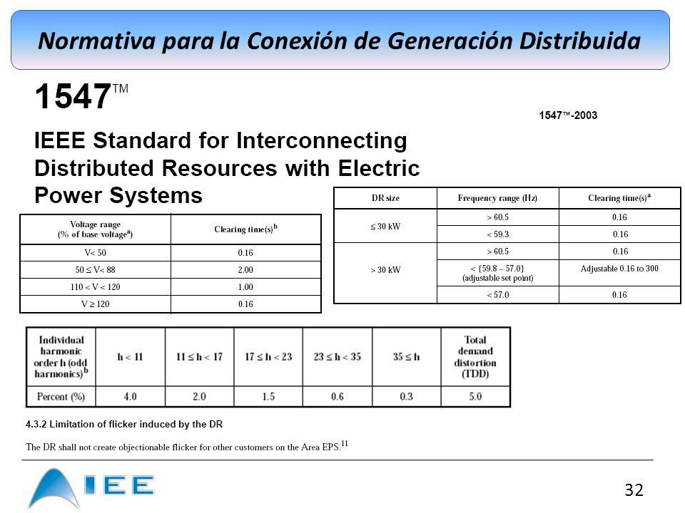 Normativa para la Conexión de Generación Distribuida