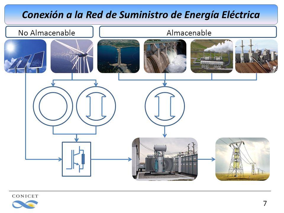 Conexión a la Red de Suministro de Energía Eléctrica