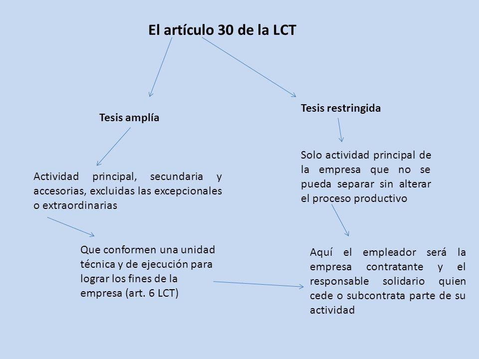 El artículo 30 de la LCT Tesis restringida Tesis amplía
