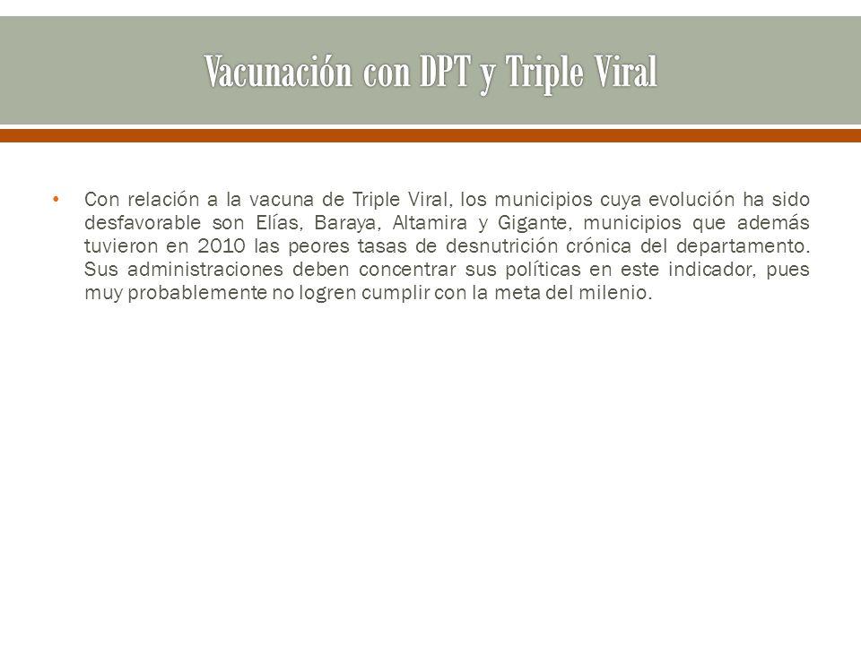 Vacunación con DPT y Triple Viral