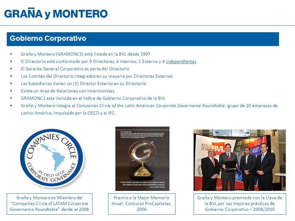Premio a la Mejor Memoria Anual, Concurso ProCapitales, 2006