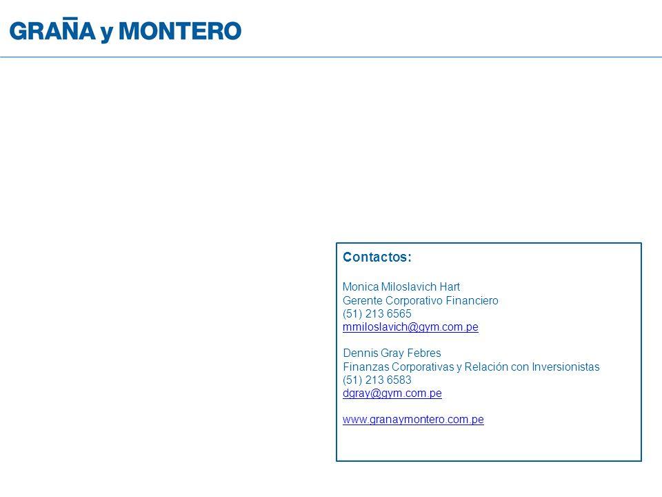 Contactos: Monica Miloslavich Hart Gerente Corporativo Financiero