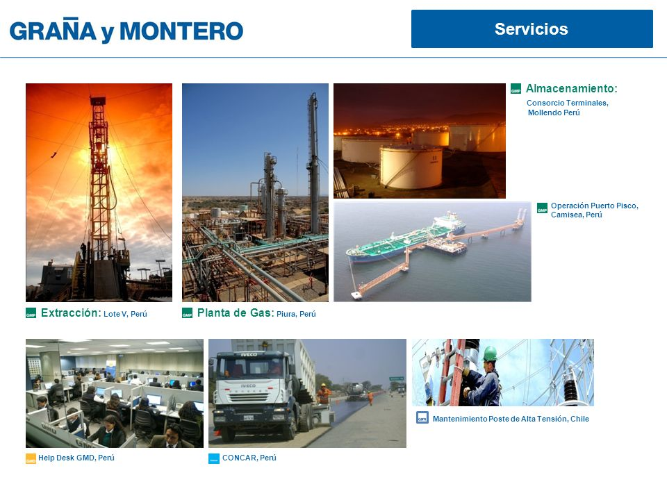 Servicios Almacenamiento: Consorcio Terminales, Mollendo Perú