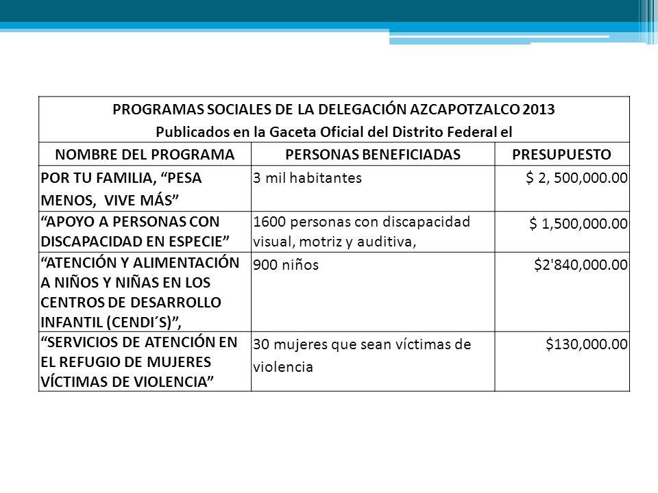 PROGRAMAS SOCIALES DE LA DELEGACIÓN AZCAPOTZALCO 2013