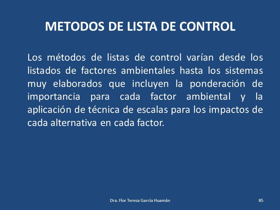 METODOS DE LISTA DE CONTROL