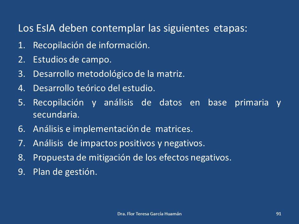 Los EsIA deben contemplar las siguientes etapas: