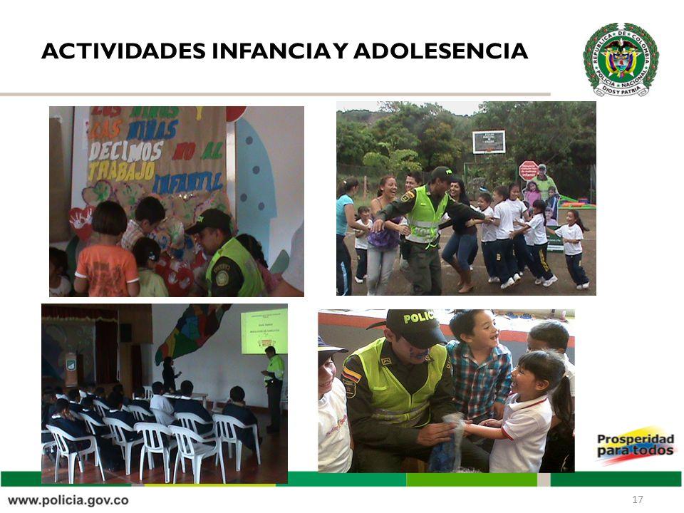 ACTIVIDADES INFANCIA Y ADOLESENCIA