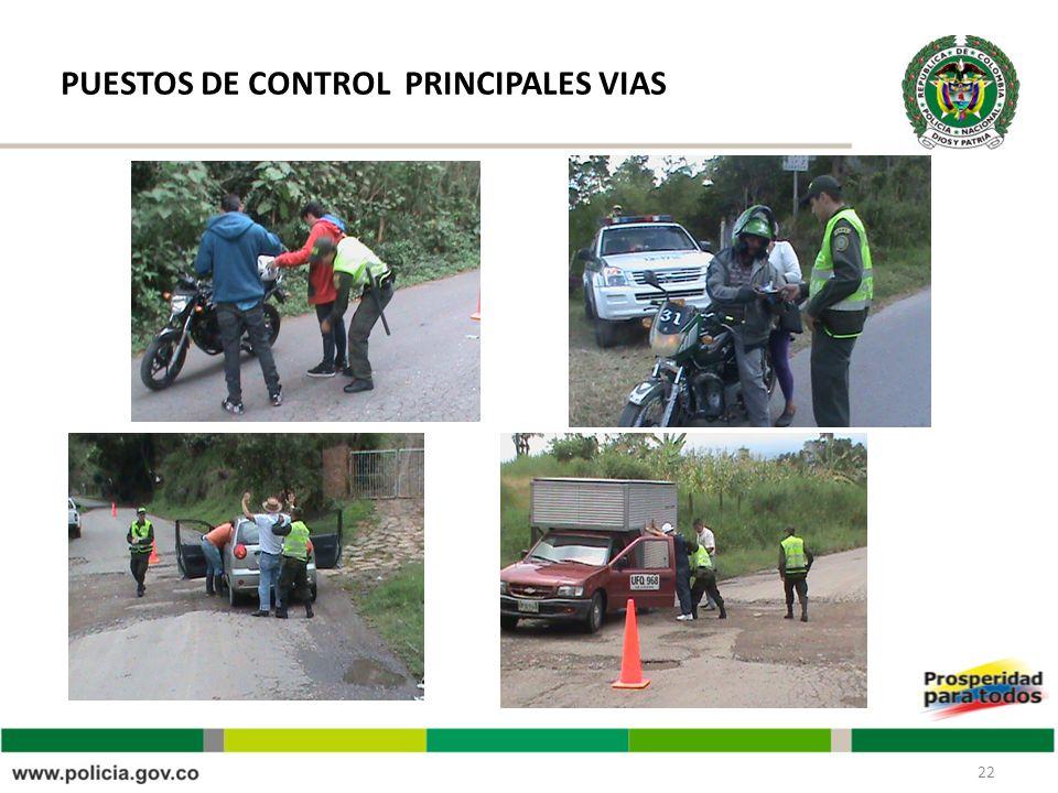 PUESTOS DE CONTROL PRINCIPALES VIAS
