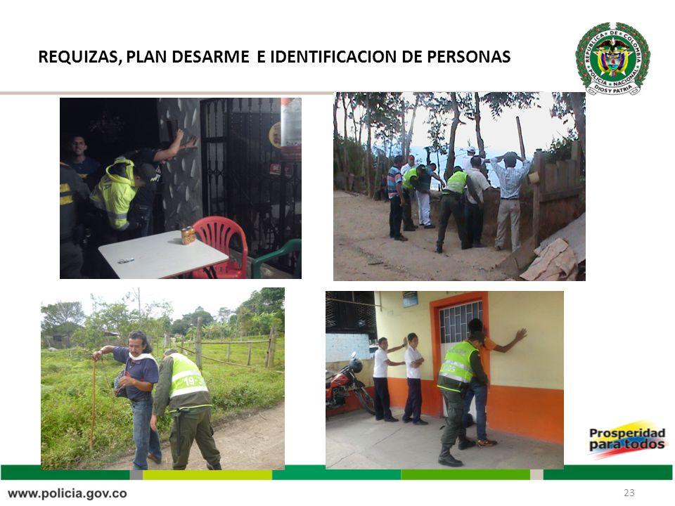 REQUIZAS, PLAN DESARME E IDENTIFICACION DE PERSONAS