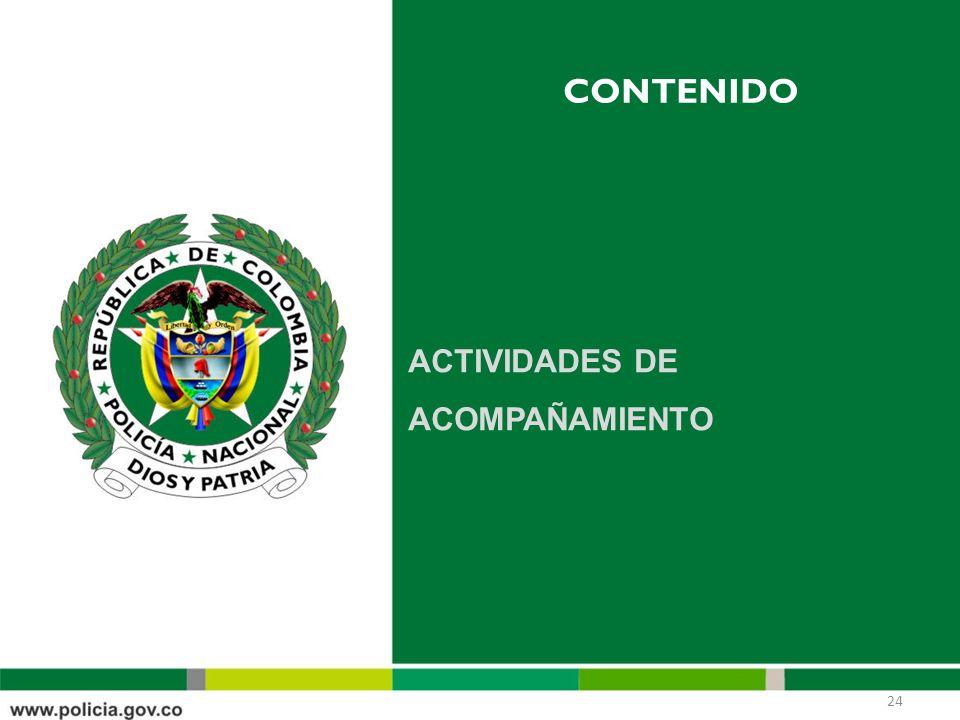 contenido ACTIVIDADES DE ACOMPAÑAMIENTO