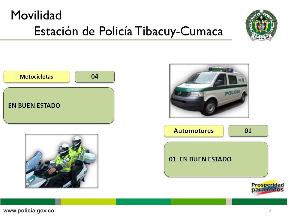 Estación de Policía Tibacuy-Cumaca