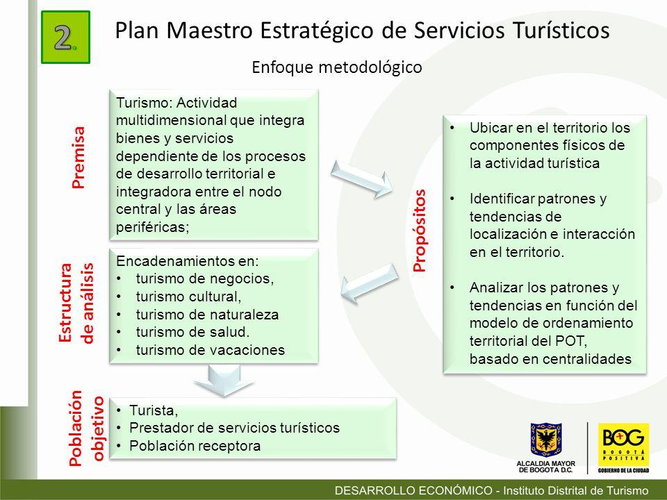 Plan Maestro Estratégico de Servicios Turísticos