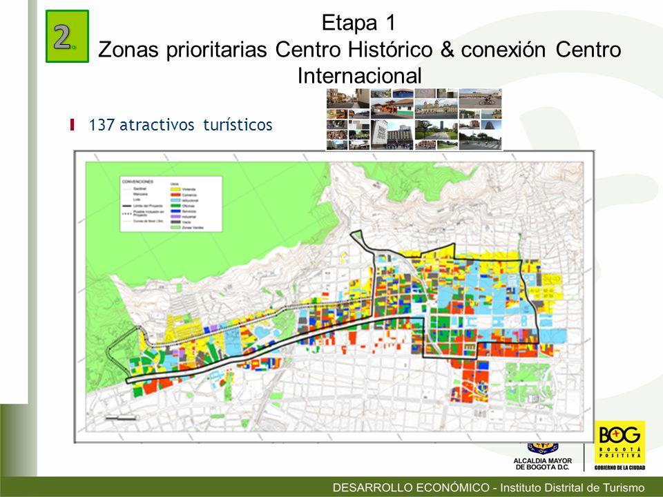 Etapa 1 Zonas prioritarias Centro Histórico & conexión Centro Internacional