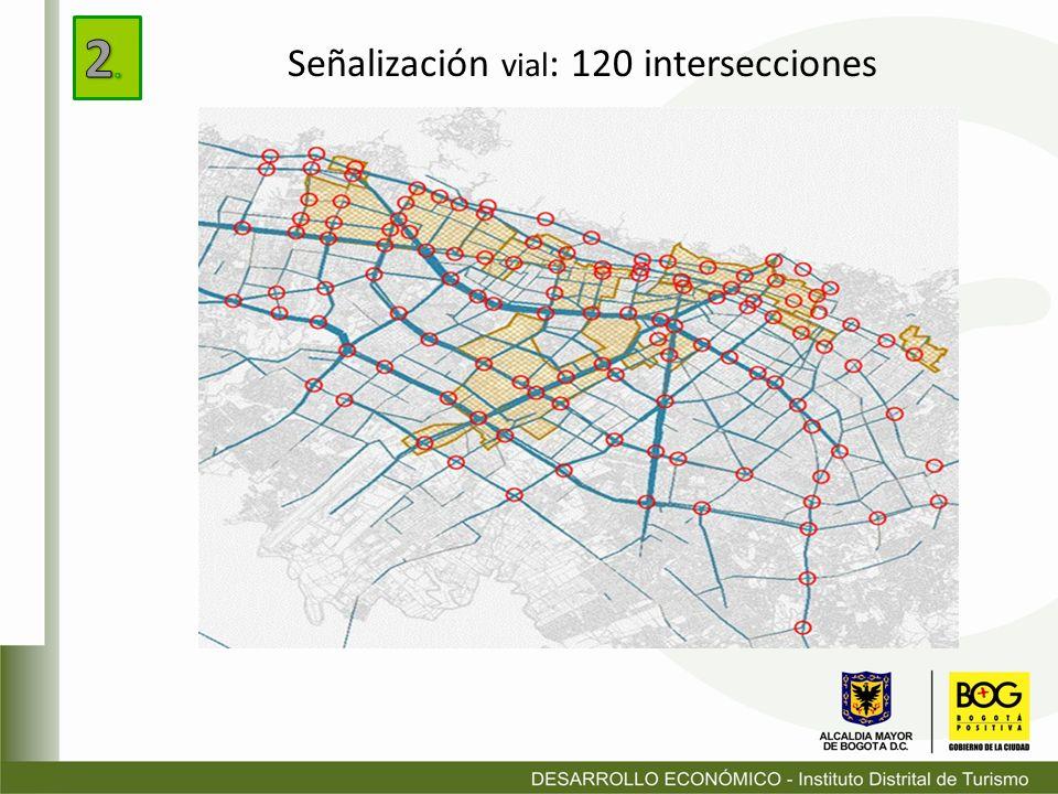 Señalización vial: 120 intersecciones