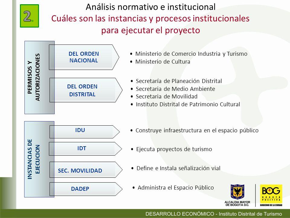 PERMISOS Y AUTORIZACIONES INSTANCIAS DE EJECUCION