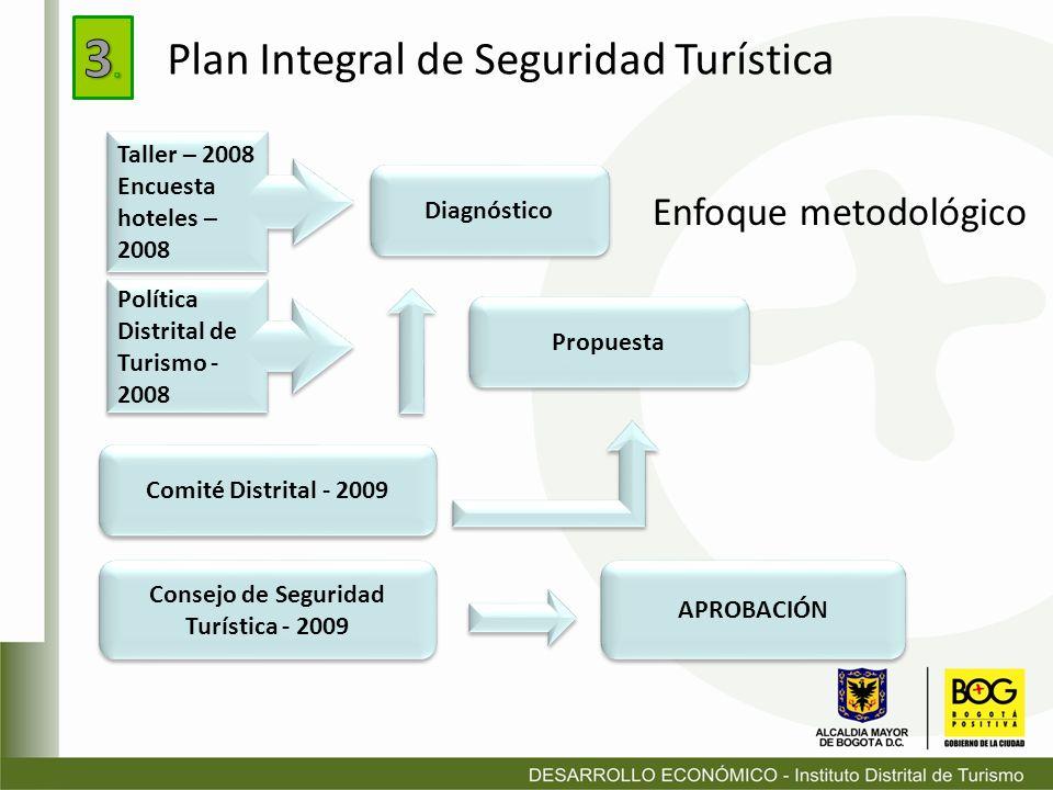 Consejo de Seguridad Turística - 2009