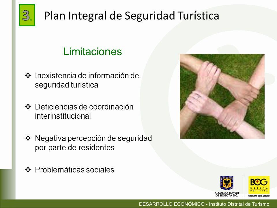 3. Plan Integral de Seguridad Turística Limitaciones
