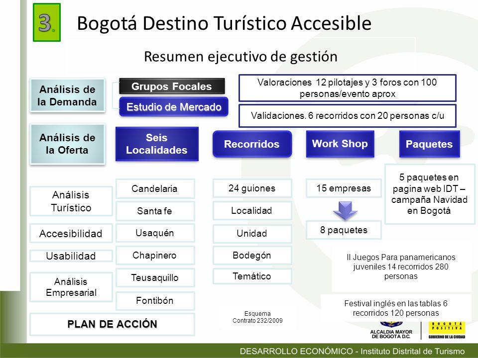 3. Bogotá Destino Turístico Accesible Resumen ejecutivo de gestión