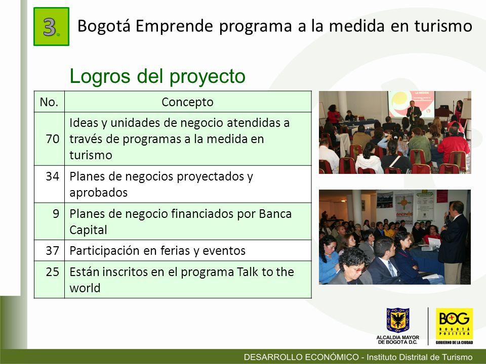 3. Logros del proyecto Bogotá Emprende programa a la medida en turismo