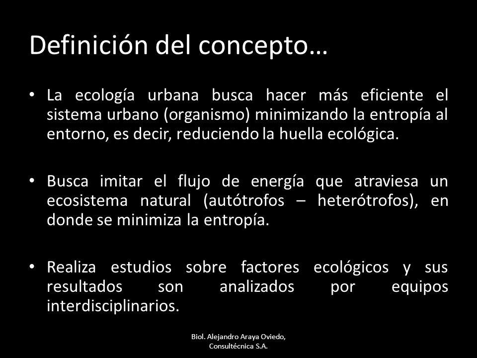 Definición del concepto…