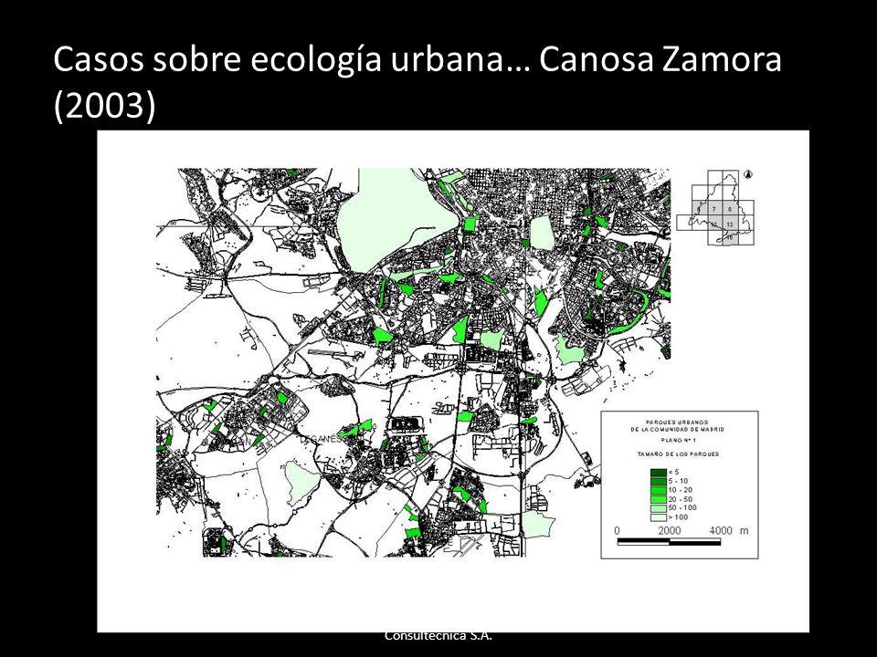 Casos sobre ecología urbana… Canosa Zamora (2003)