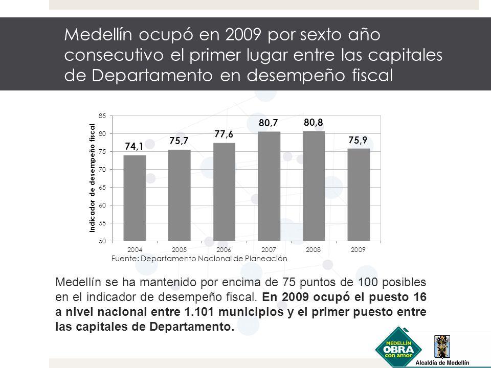 Medellín ocupó en 2009 por sexto año consecutivo el primer lugar entre las capitales de Departamento en desempeño fiscal